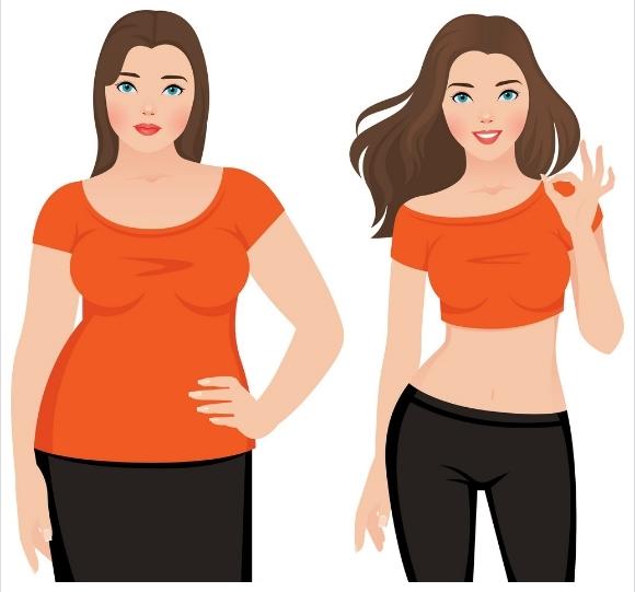 Mega contour – protocolo inovador garante o fim da gordura localizada